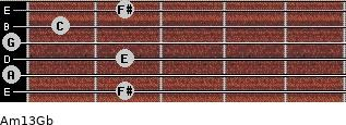 Am13/Gb for guitar on frets 2, 0, 2, 0, 1, 2