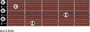 Am13/Gb for guitar on frets 2, 0, 4, 0, 1, 0