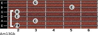 Am13/Gb for guitar on frets 2, 3, 2, 2, 5, 3