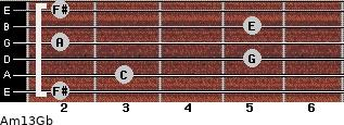 Am13/Gb for guitar on frets 2, 3, 5, 2, 5, 2