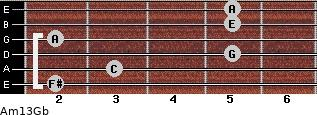 Am13/Gb for guitar on frets 2, 3, 5, 2, 5, 5