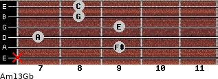Am13/Gb for guitar on frets x, 9, 7, 9, 8, 8