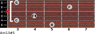 Am13#5 for guitar on frets 5, 3, 4, x, 6, 3