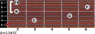 Am13#5/C for guitar on frets x, 3, 5, 2, 6, 2