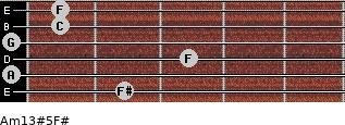 Am13#5/F# for guitar on frets 2, 0, 3, 0, 1, 1