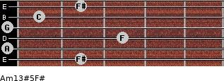 Am13#5/F# for guitar on frets 2, 0, 3, 0, 1, 2