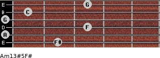 Am13#5/F# for guitar on frets 2, 0, 3, 0, 1, 3