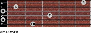 Am13#5/F# for guitar on frets 2, 0, 3, 0, 1, 5