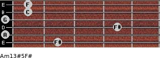 Am13#5/F# for guitar on frets 2, 0, 4, 0, 1, 1