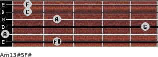 Am13#5/F# for guitar on frets 2, 0, 5, 2, 1, 1