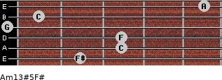 Am13#5/F# for guitar on frets 2, 3, 3, 0, 1, 5