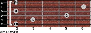 Am13#5/F# for guitar on frets 2, 3, 5, 2, 6, 2
