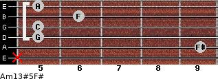 Am13#5/F# for guitar on frets x, 9, 5, 5, 6, 5