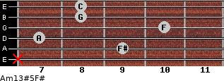 Am13#5/F# for guitar on frets x, 9, 7, 10, 8, 8