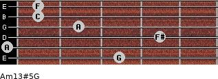 Am13#5/G for guitar on frets 3, 0, 4, 2, 1, 1