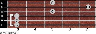 Am13#5/G for guitar on frets 3, 3, 3, 5, 7, 5