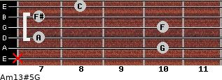 Am13#5/G for guitar on frets x, 10, 7, 10, 7, 8