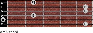 Am6 for guitar on frets 5, 0, 2, 5, 5, 2