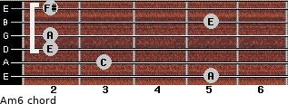 Am6 for guitar on frets 5, 3, 2, 2, 5, 2