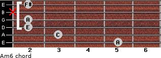 Am6 for guitar on frets 5, 3, 2, 2, x, 2