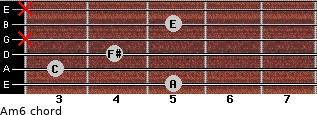 Am6 for guitar on frets 5, 3, 4, x, 5, x