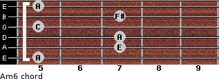 Am6 for guitar on frets 5, 7, 7, 5, 7, 5