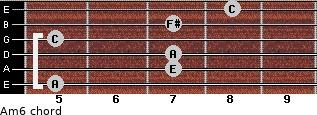 Am6 for guitar on frets 5, 7, 7, 5, 7, 8