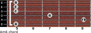 Am6 for guitar on frets 5, 9, 7, 5, 5, 5