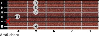 Am6 for guitar on frets 5, x, 4, 5, 5, 5
