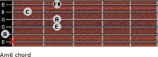 Am6 for guitar on frets x, 0, 2, 2, 1, 2