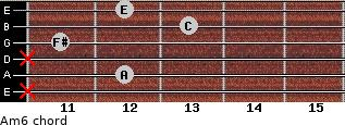 Am6 for guitar on frets x, 12, x, 11, 13, 12