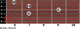 Am6 for guitar on frets x, x, 7, 9, 7, 6