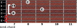 Am6 for guitar on frets x, x, 7, 9, 7, 8