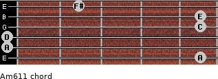 Am6/11 for guitar on frets 5, 0, 0, 5, 5, 2