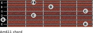 Am6/11 for guitar on frets 5, 0, 2, 5, 3, 2