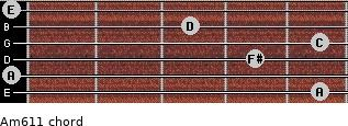 Am6/11 for guitar on frets 5, 0, 4, 5, 3, 0