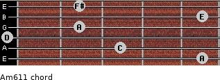 Am6/11 for guitar on frets 5, 3, 0, 2, 5, 2