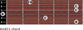 Am6/11 for guitar on frets 5, 3, 0, 5, 5, 2