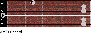 Am6/11 for guitar on frets 5, 5, 0, 5, 5, 2