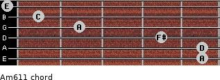 Am6/11 for guitar on frets 5, 5, 4, 2, 1, 0