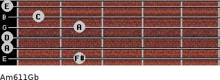Am6/11/Gb guitar chord