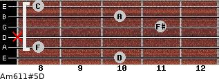 Am6/11#5/D for guitar on frets 10, 8, x, 11, 10, 8