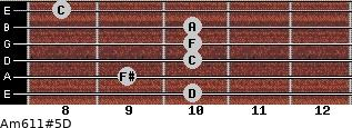 Am6/11#5/D for guitar on frets 10, 9, 10, 10, 10, 8