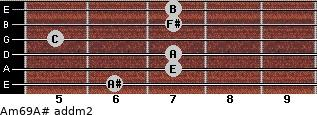 Am6/9/A# add(m2) guitar chord