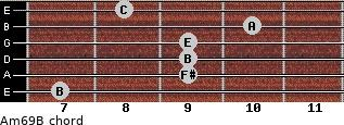 Am6/9/B for guitar on frets 7, 9, 9, 9, 10, 8