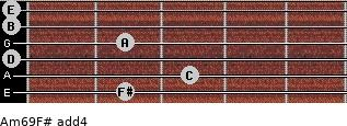 Am6/9/F# add(4) guitar chord