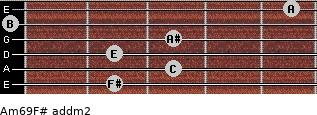Am6/9/F# add(m2) guitar chord