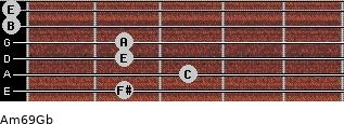Am6/9/Gb guitar chord