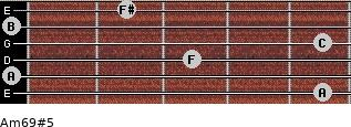 Am6/9#5 for guitar on frets 5, 0, 3, 5, 0, 2