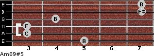 Am6/9#5 for guitar on frets 5, 3, 3, 4, 7, 7